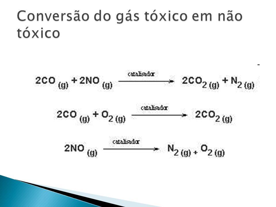 Conversão do gás tóxico em não tóxico