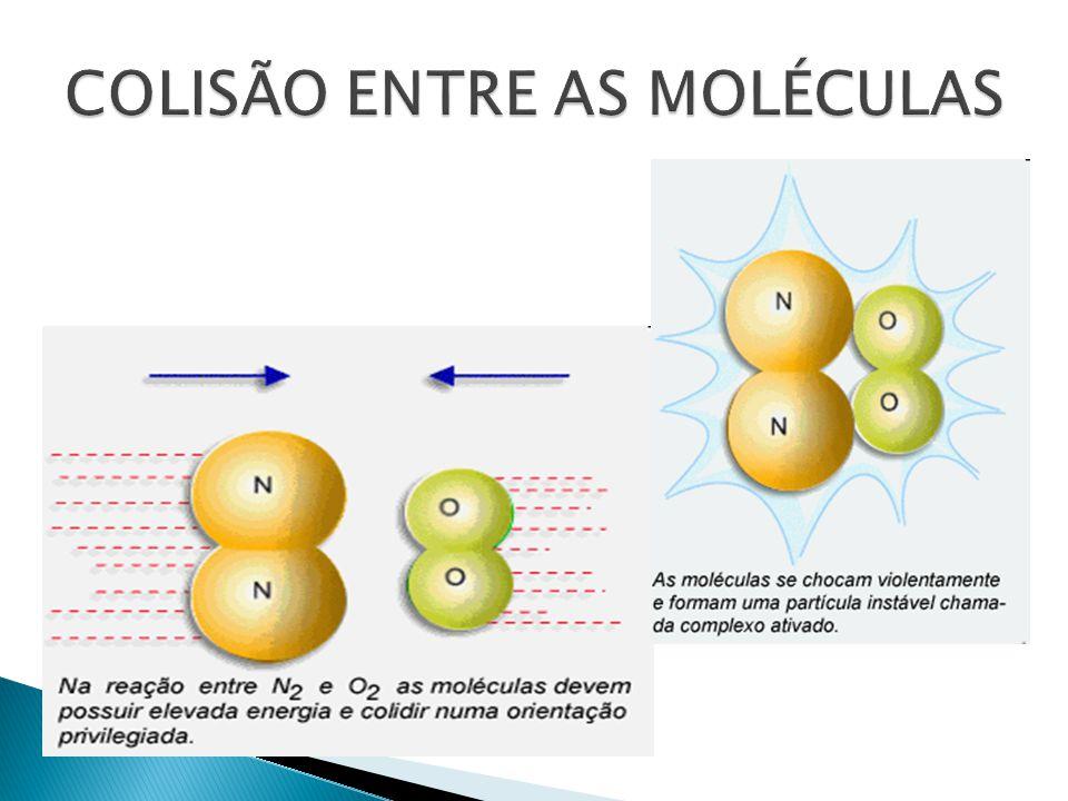 COLISÃO ENTRE AS MOLÉCULAS