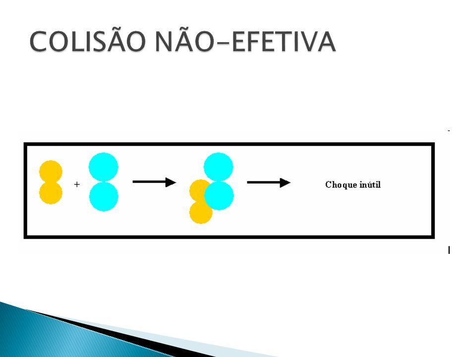 COLISÃO NÃO-EFETIVA