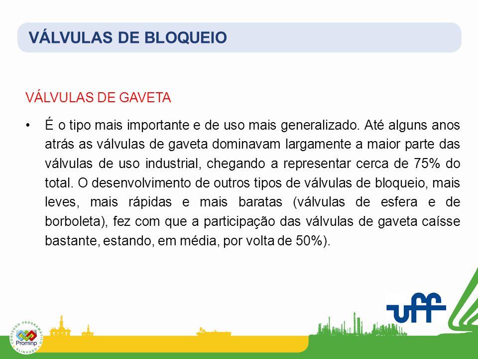 VÁLVULAS DE BLOQUEIO VÁLVULAS DE GAVETA