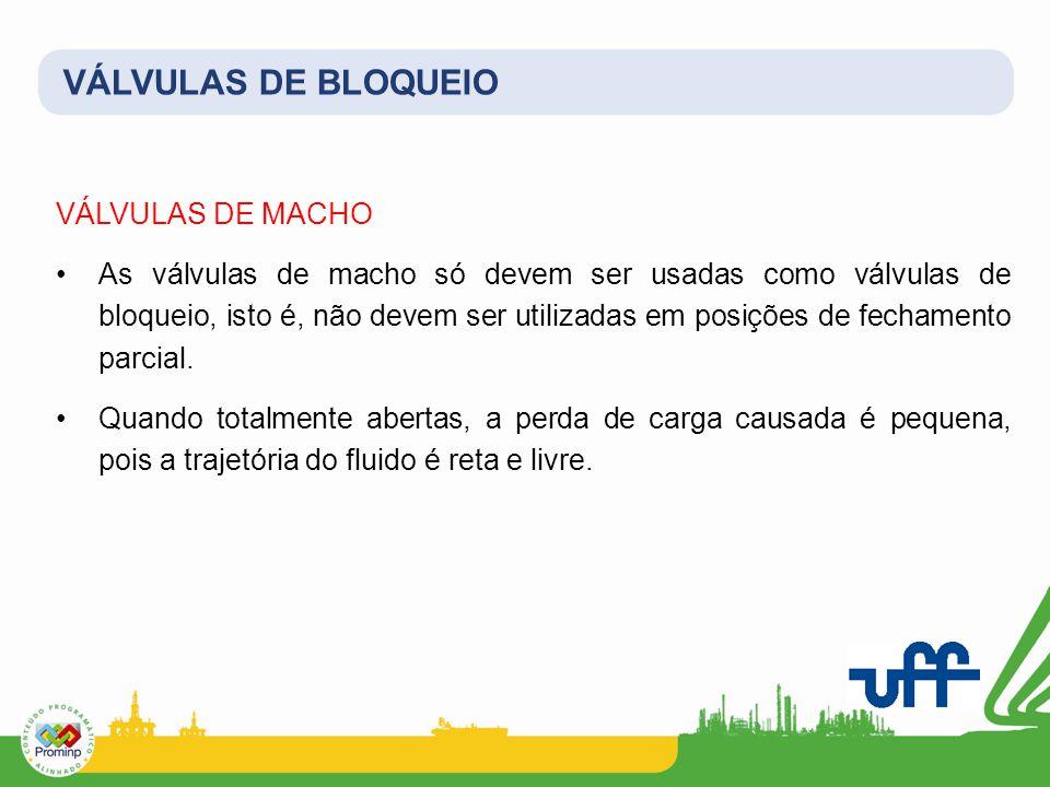 VÁLVULAS DE BLOQUEIO VÁLVULAS DE MACHO