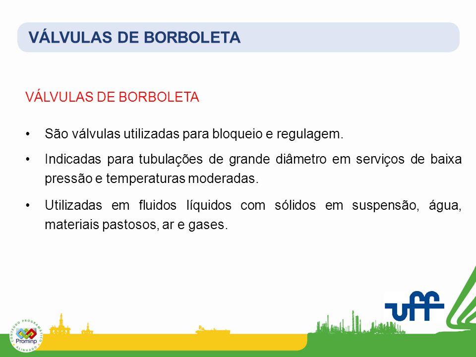 VÁLVULAS DE BORBOLETA VÁLVULAS DE BORBOLETA