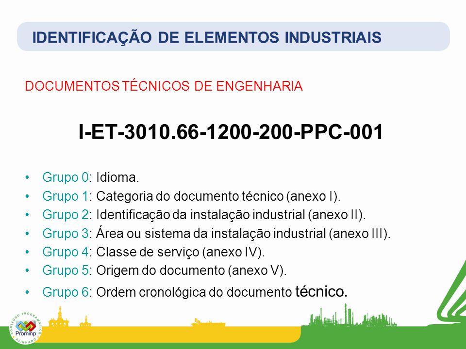 I-ET-3010.66-1200-200-PPC-001 IDENTIFICAÇÃO DE ELEMENTOS INDUSTRIAIS