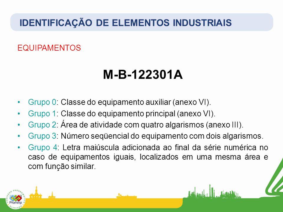 M-B-122301A IDENTIFICAÇÃO DE ELEMENTOS INDUSTRIAIS EQUIPAMENTOS