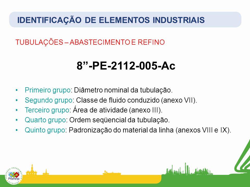 8 -PE-2112-005-Ac IDENTIFICAÇÃO DE ELEMENTOS INDUSTRIAIS