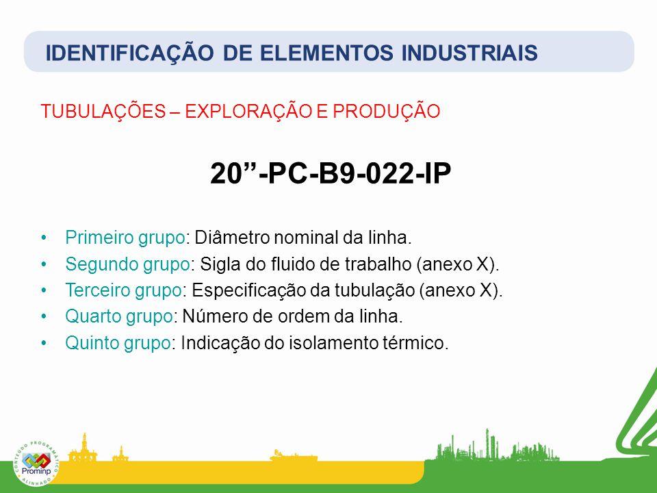 20 -PC-B9-022-IP IDENTIFICAÇÃO DE ELEMENTOS INDUSTRIAIS