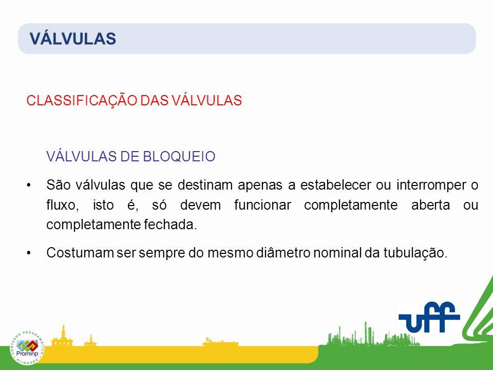 VÁLVULAS CLASSIFICAÇÃO DAS VÁLVULAS VÁLVULAS DE BLOQUEIO
