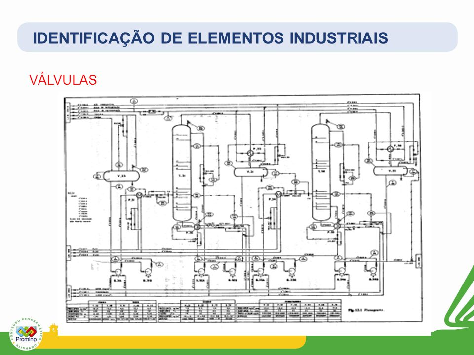 IDENTIFICAÇÃO DE ELEMENTOS INDUSTRIAIS