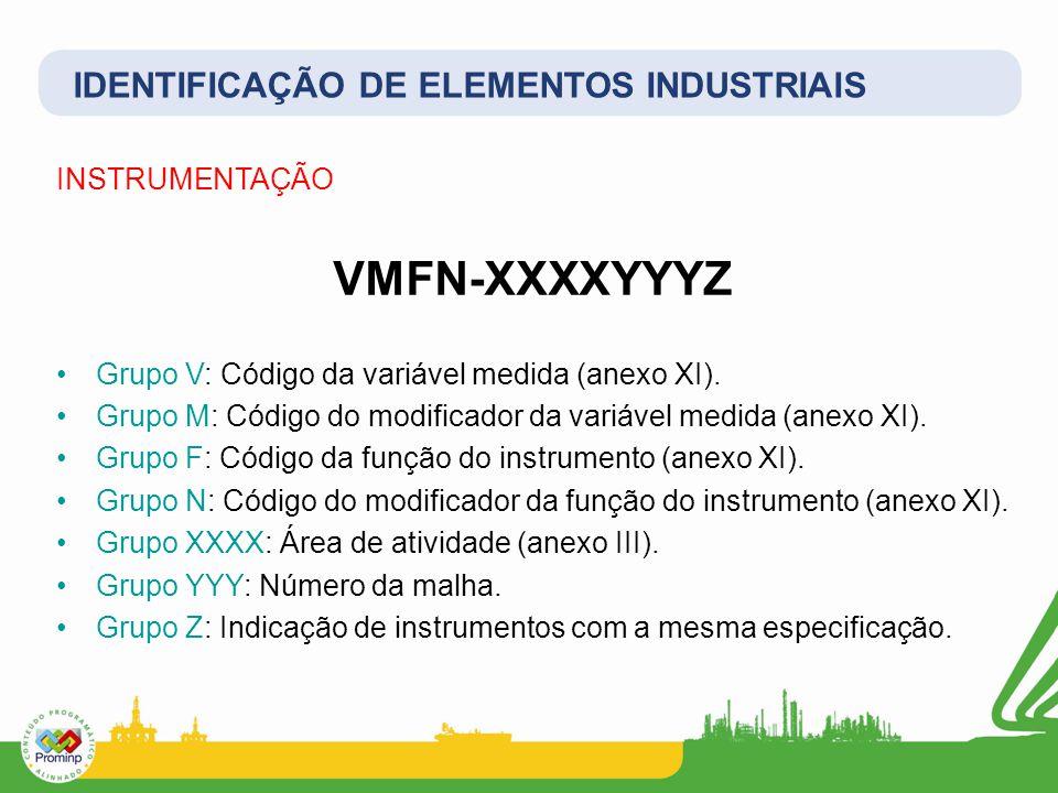 VMFN-XXXXYYYZ IDENTIFICAÇÃO DE ELEMENTOS INDUSTRIAIS INSTRUMENTAÇÃO