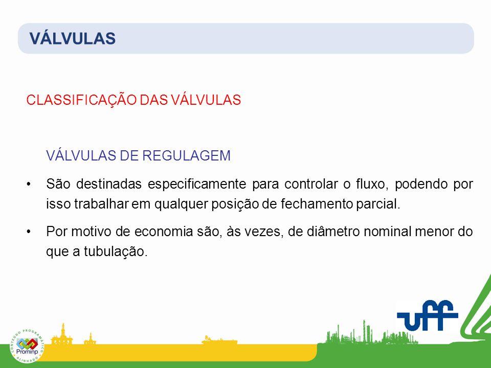 VÁLVULAS CLASSIFICAÇÃO DAS VÁLVULAS VÁLVULAS DE REGULAGEM