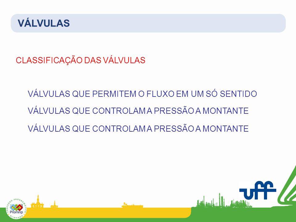 VÁLVULAS CLASSIFICAÇÃO DAS VÁLVULAS
