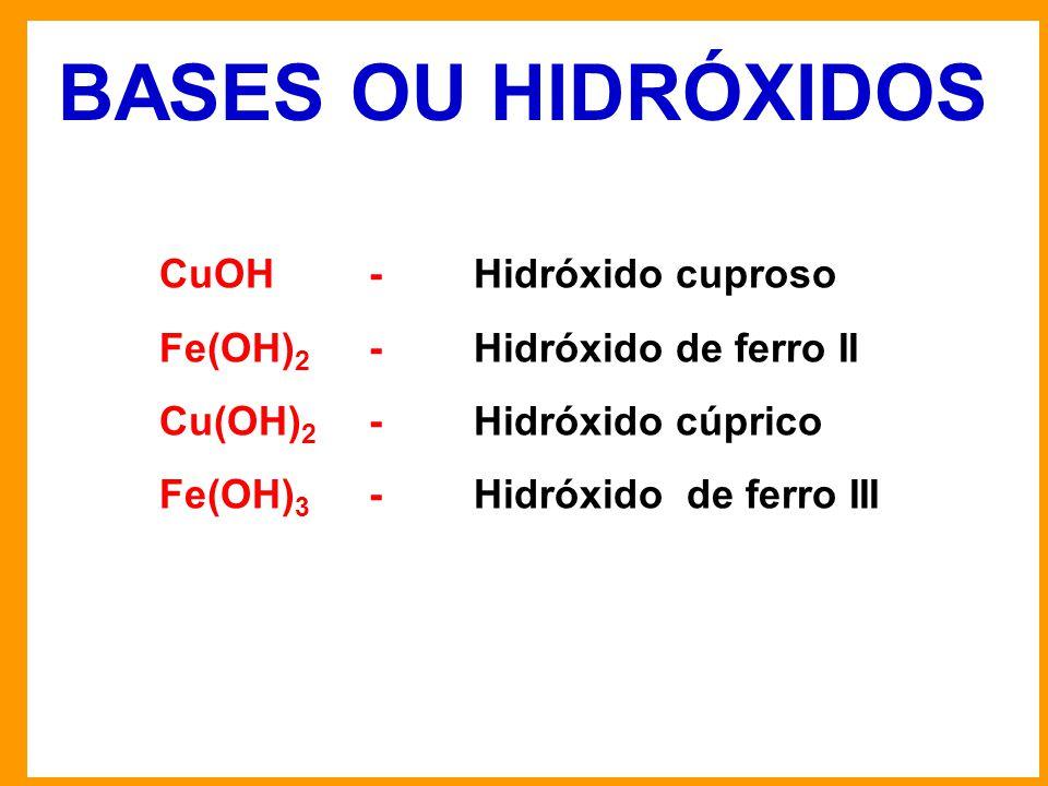 BASES OU HIDRÓXIDOS CuOH - Hidróxido cuproso