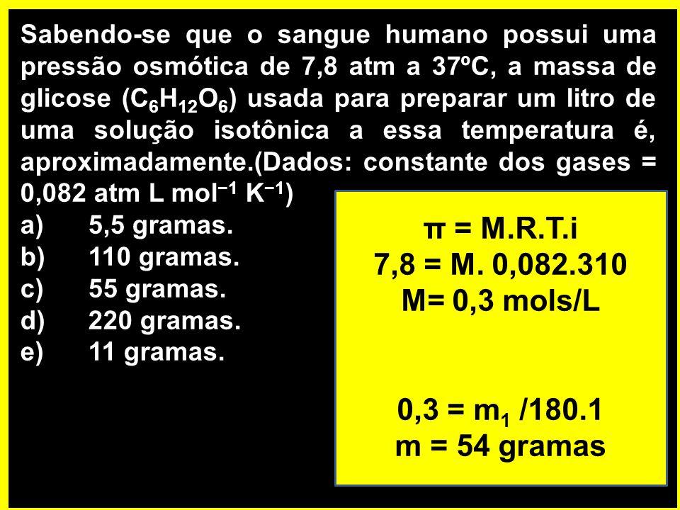 Sabendo-se que o sangue humano possui uma pressão osmótica de 7,8 atm a 37ºC, a massa de glicose (C6H12O6) usada para preparar um litro de uma solução isotônica a essa temperatura é, aproximadamente.(Dados: constante dos gases = 0,082 atm L mol−1 K−1)