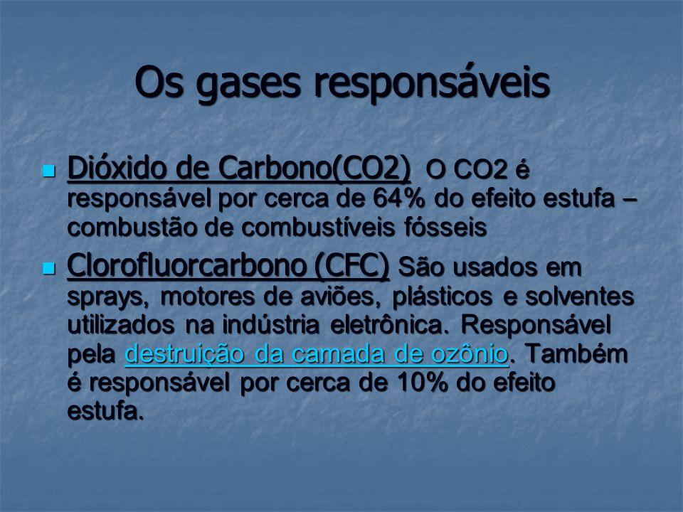 Os gases responsáveis Dióxido de Carbono(CO2) O CO2 é responsável por cerca de 64% do efeito estufa –combustão de combustíveis fósseis.