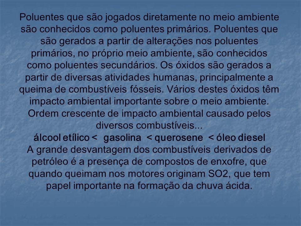 álcool etílico < gasolina < querosene < óleo diesel