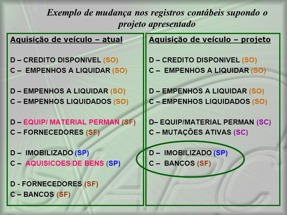 Exemplo de mudança nos registros contábeis supondo o projeto apresentado