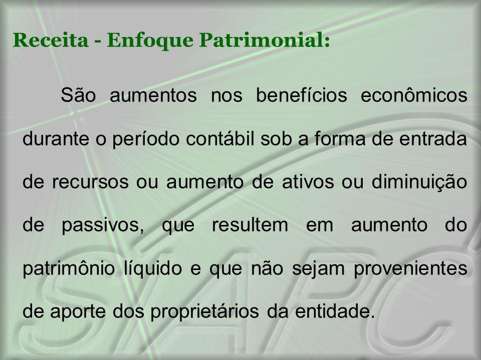 Receita - Enfoque Patrimonial: