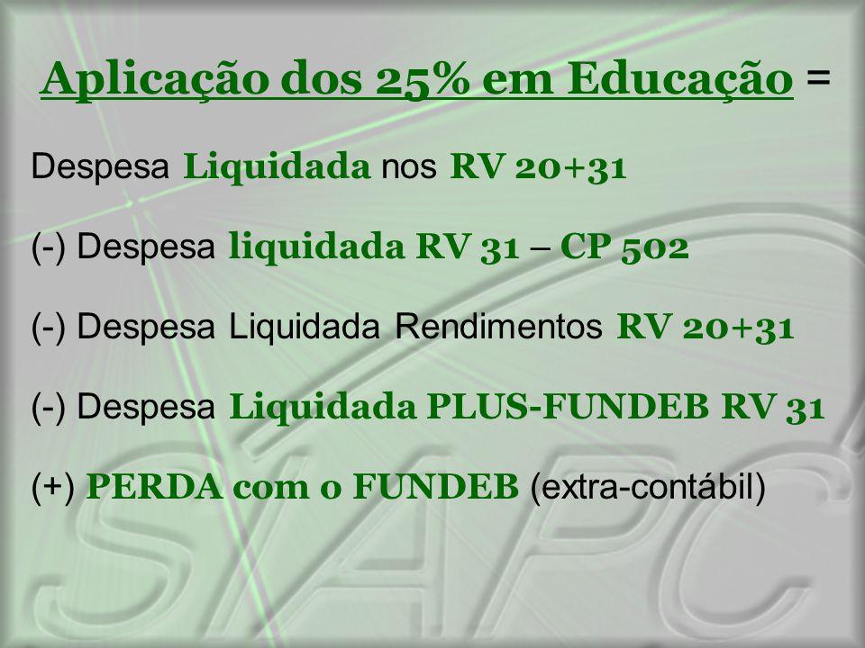Aplicação dos 25% em Educação =