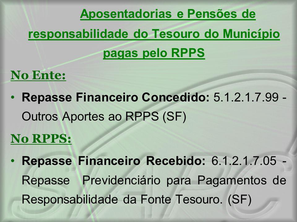 Aposentadorias e Pensões de responsabilidade do Tesouro do Município pagas pelo RPPS