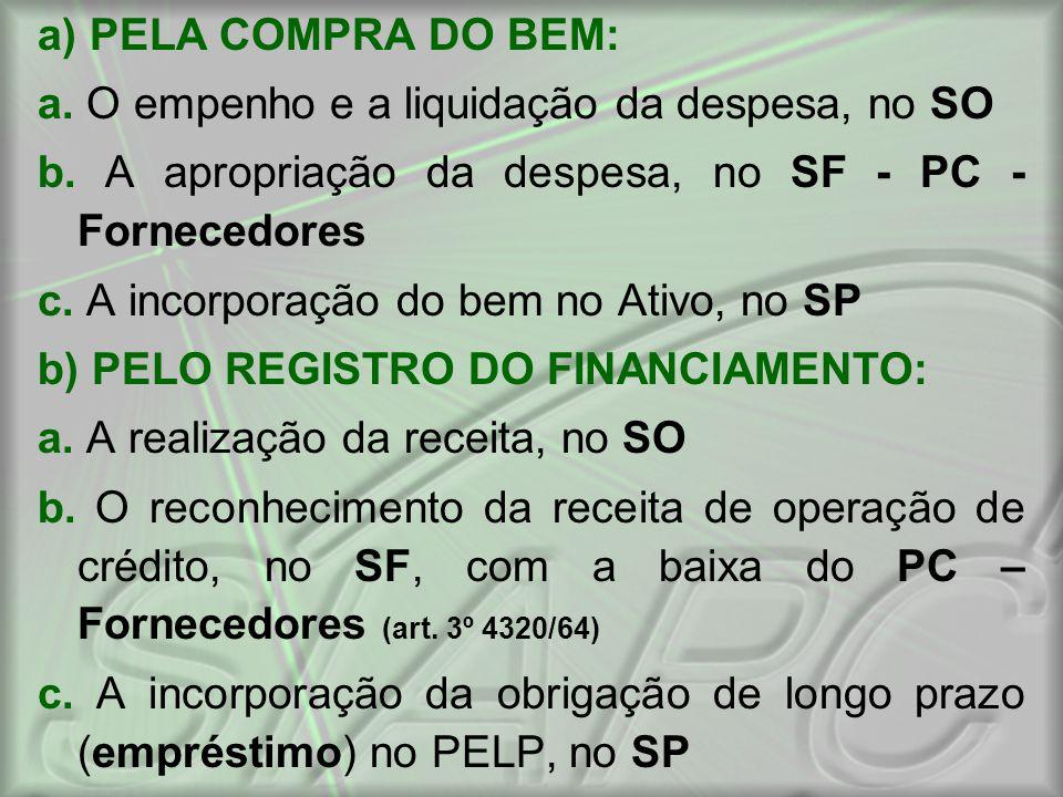 a) PELA COMPRA DO BEM: a. O empenho e a liquidação da despesa, no SO. b. A apropriação da despesa, no SF - PC - Fornecedores.
