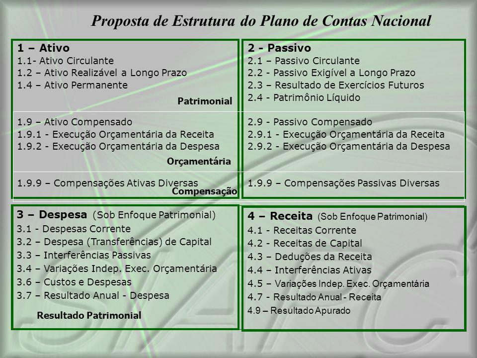 Proposta de Estrutura do Plano de Contas Nacional
