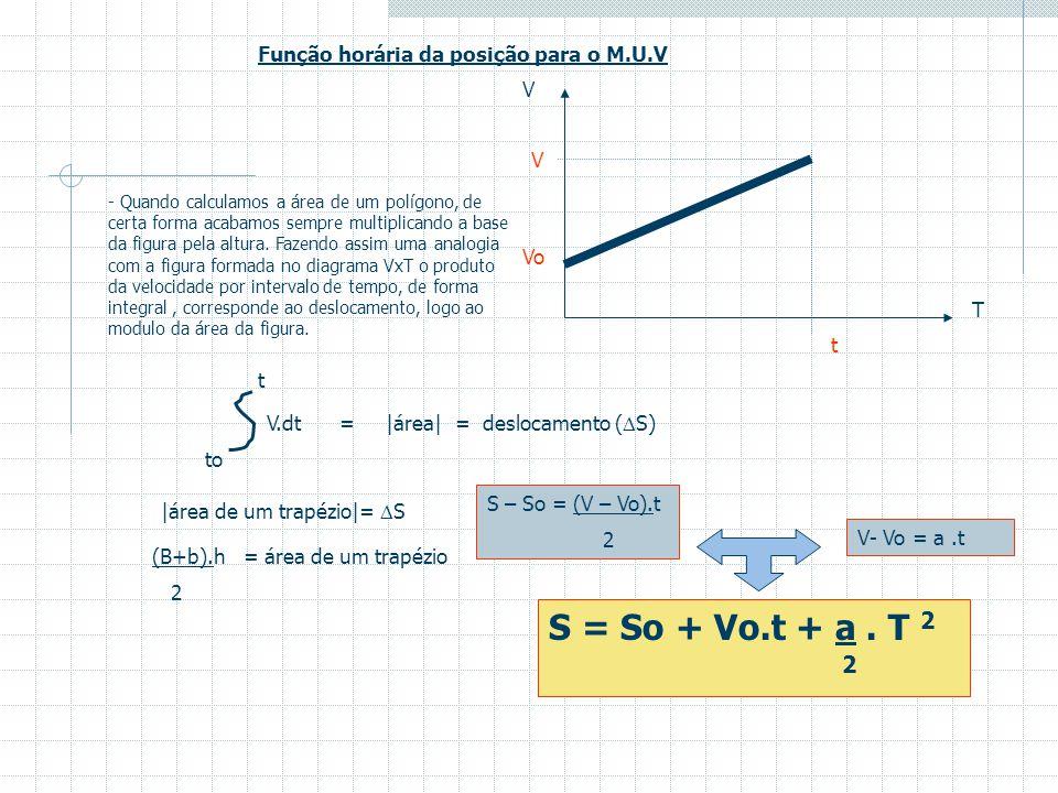 S = So + Vo.t + a . T 2 2 Função horária da posição para o M.U.V V V