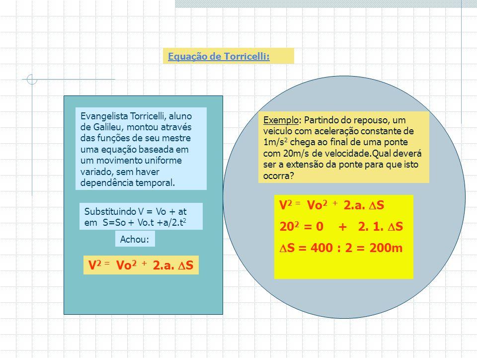 Equação de Torricelli: