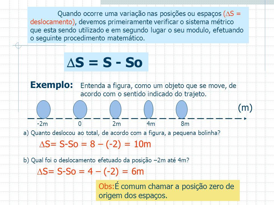 S = S - So Exemplo: (m) S= S-So = 8 – (-2) = 10m