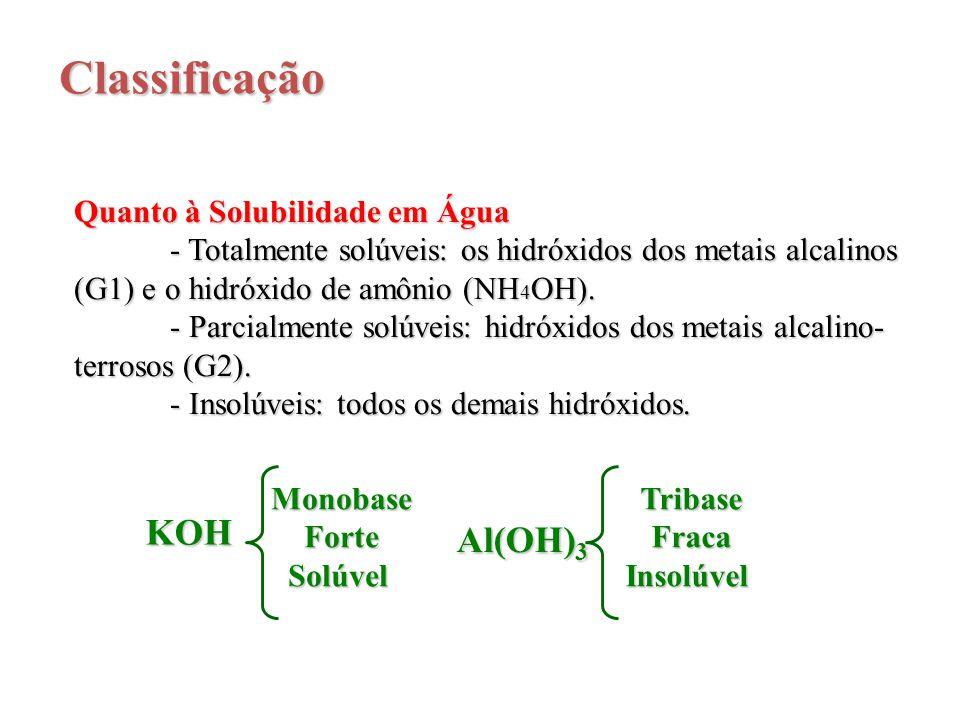 Classificação KOH Al(OH)3 Quanto à Solubilidade em Água