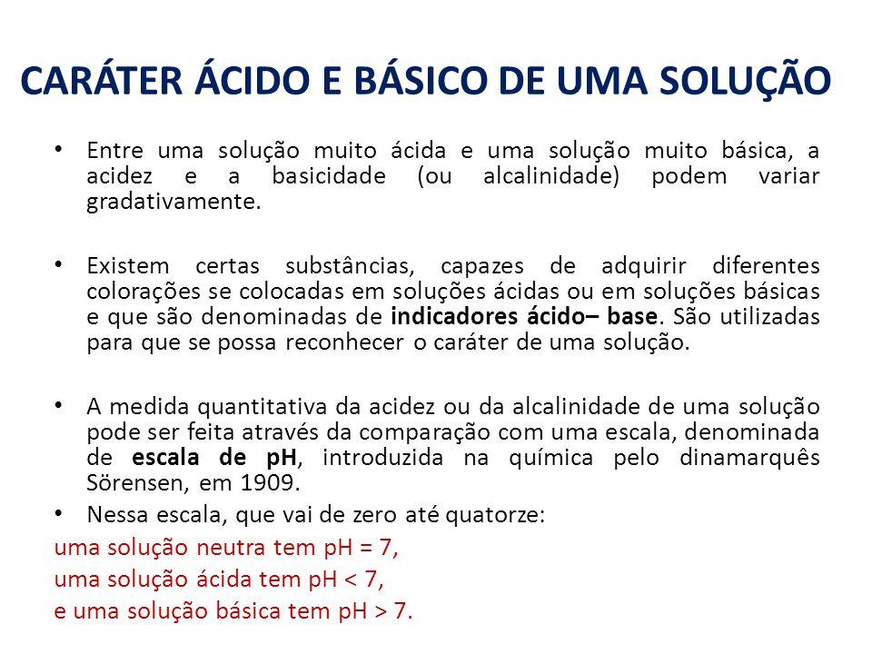 CARÁTER ÁCIDO E BÁSICO DE UMA SOLUÇÃO