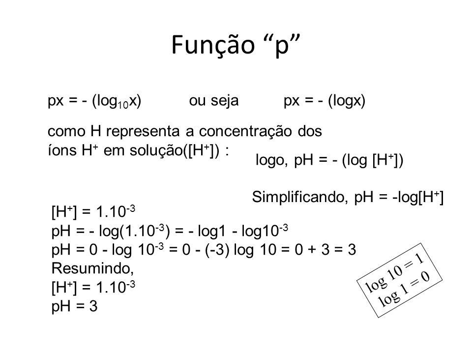 Função p px = - (log10x) ou seja px = - (logx)