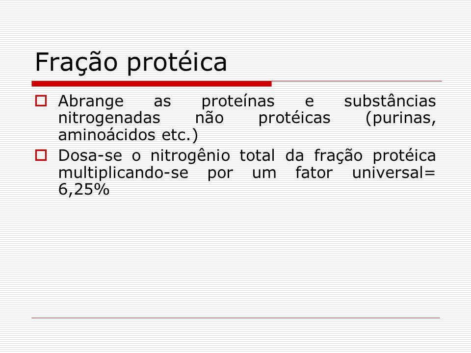 Fração protéica Abrange as proteínas e substâncias nitrogenadas não protéicas (purinas, aminoácidos etc.)