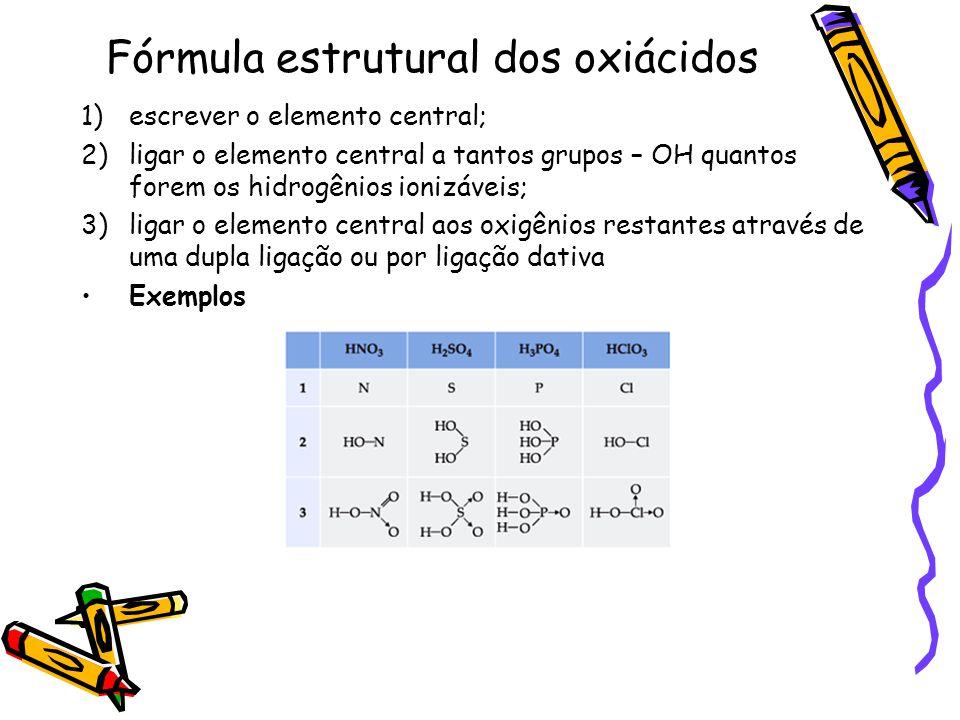 Fórmula estrutural dos oxiácidos