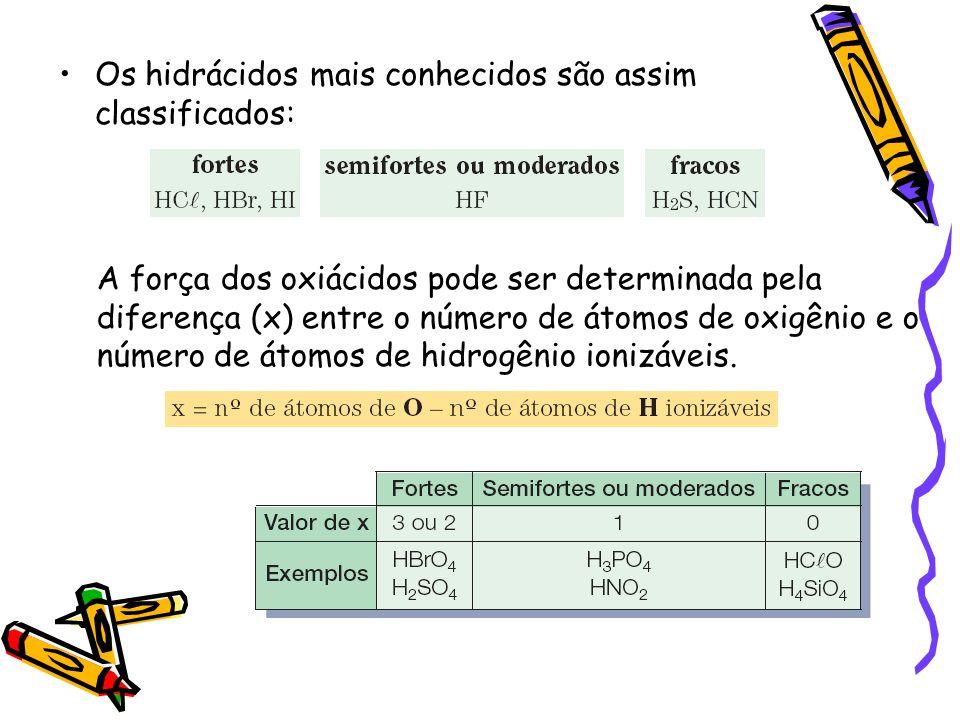 Os hidrácidos mais conhecidos são assim classificados: