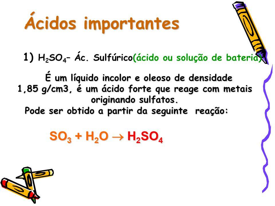 Ácidos importantes SO3 + H2O  H2SO4