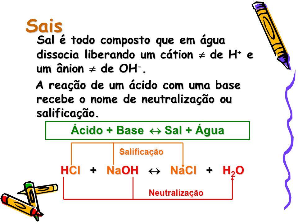 Sais Sal é todo composto que em água dissocia liberando um cátion  de H+ e um ânion  de OH-.