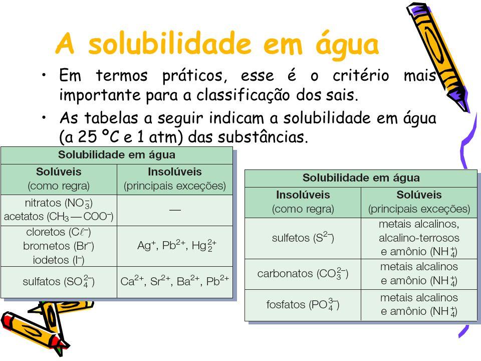 A solubilidade em água Em termos práticos, esse é o critério mais importante para a classificação dos sais.