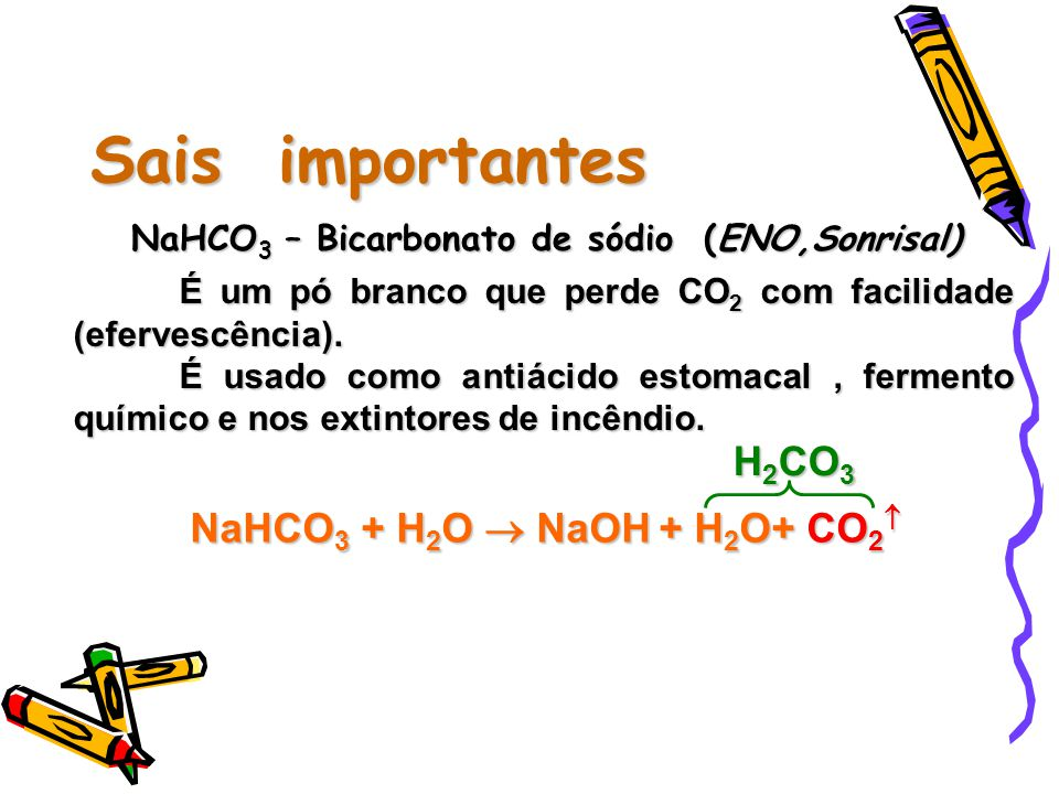 NaHCO3 – Bicarbonato de sódio (ENO,Sonrisal)