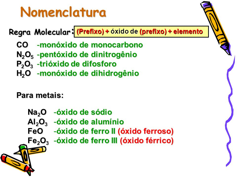 Nomenclatura Regra Molecular: CO N2O5 P2O3 H2O monóxido de monocarbono