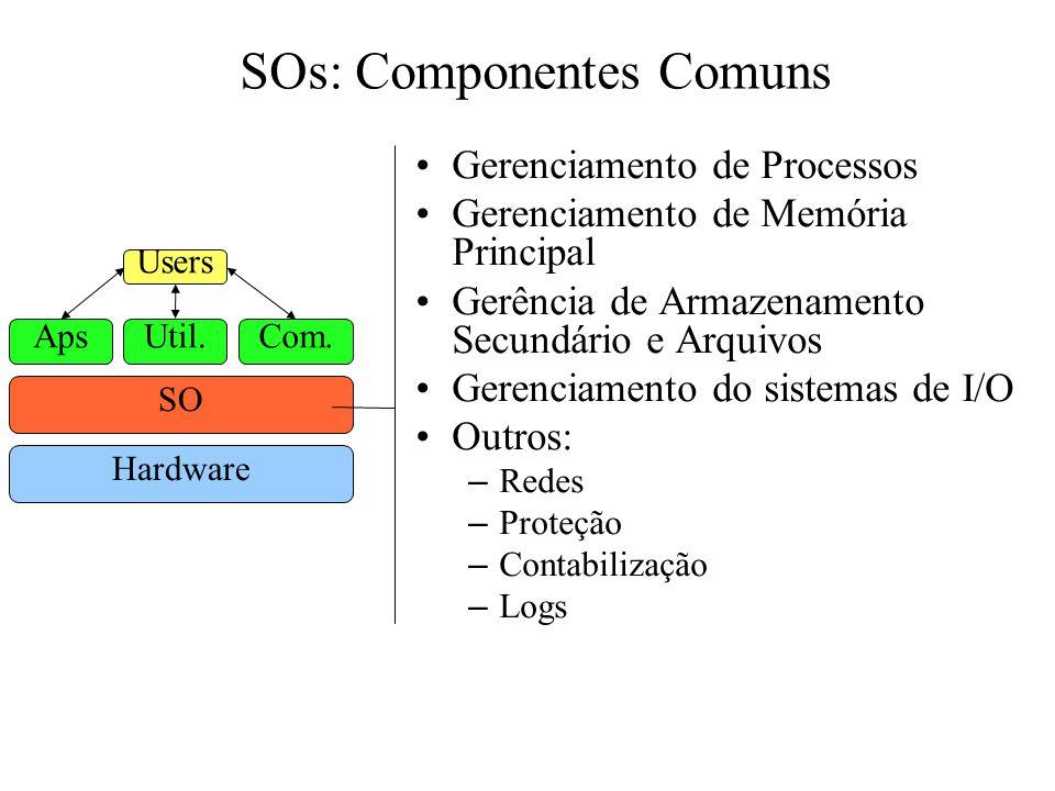 SOs: Componentes Comuns