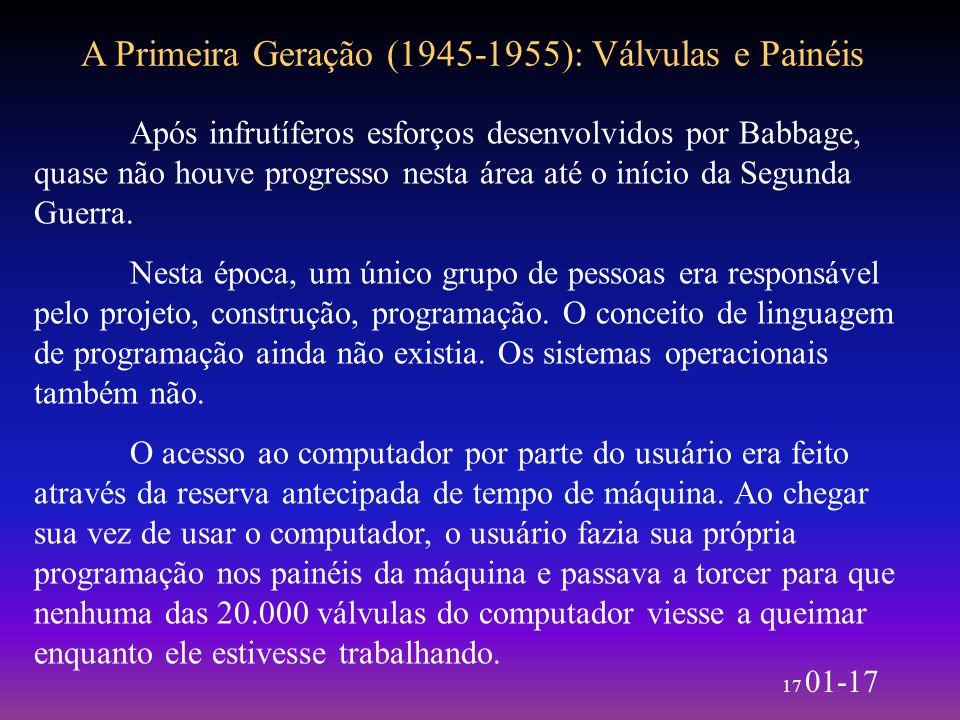 A Primeira Geração (1945-1955): Válvulas e Painéis