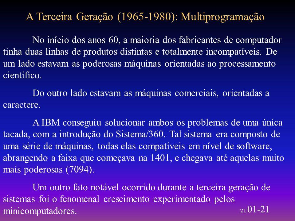 A Terceira Geração (1965-1980): Multiprogramação