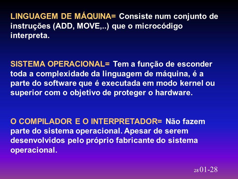 LINGUAGEM DE MÁQUINA= Consiste num conjunto de instruções (ADD, MOVE,