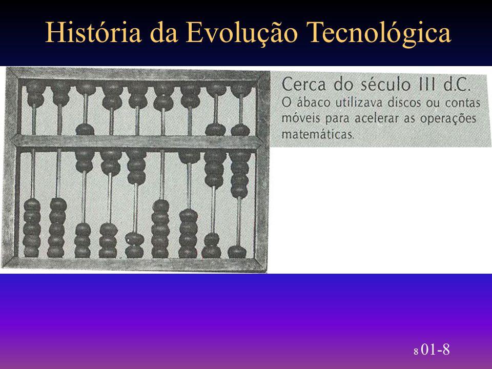 História da Evolução Tecnológica