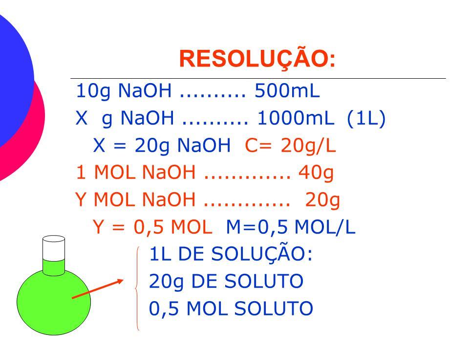 RESOLUÇÃO: 10g NaOH .......... 500mL X g NaOH .......... 1000mL (1L)