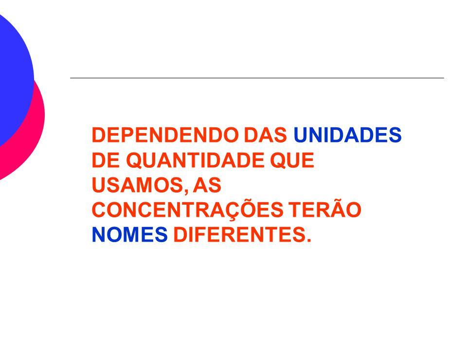 DEPENDENDO DAS UNIDADES DE QUANTIDADE QUE USAMOS, AS CONCENTRAÇÕES TERÃO NOMES DIFERENTES.