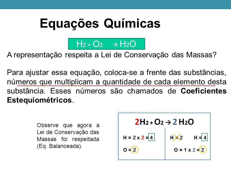 Equações Químicas H2 + O2  H2O