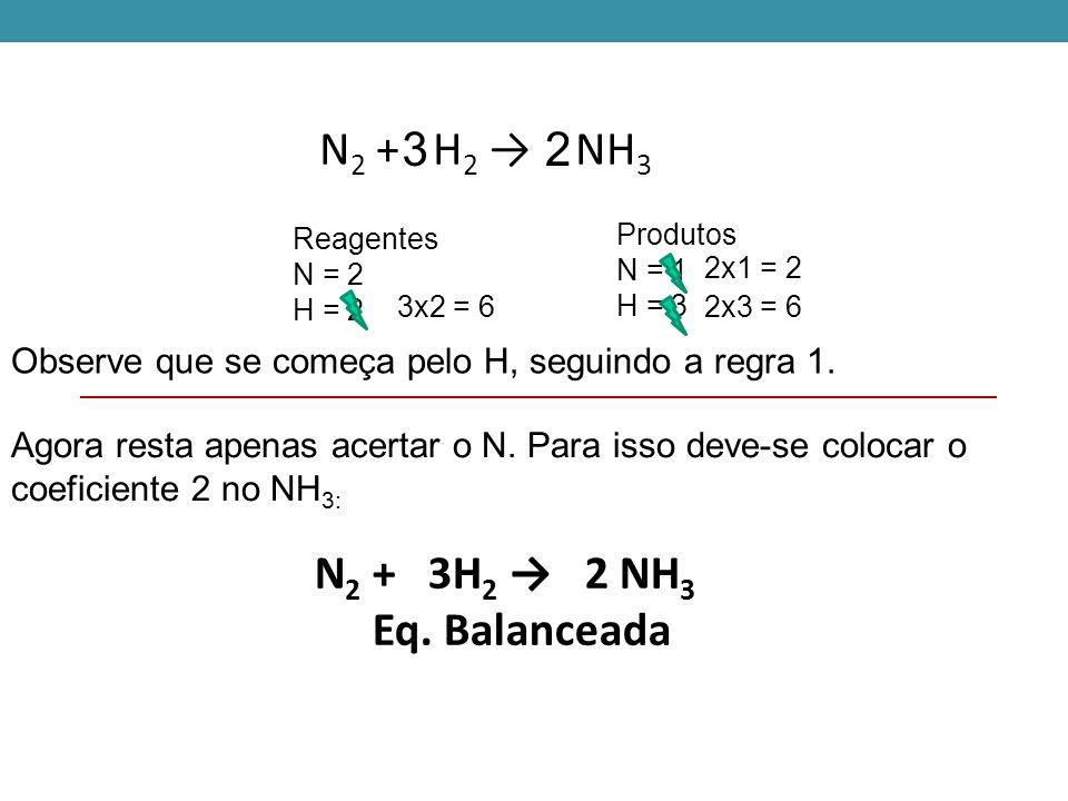 N2 + H2 → NH3 3 2 N2 + 3H2 → 2 NH3 Eq. Balanceada