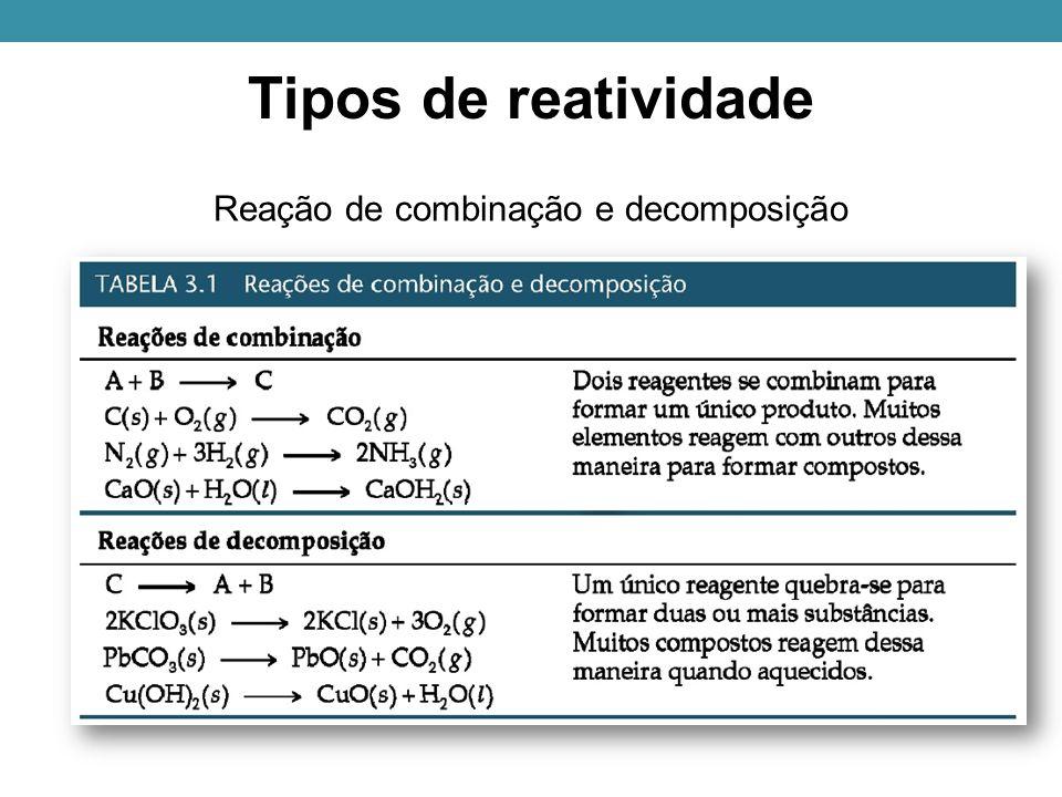 Reação de combinação e decomposição