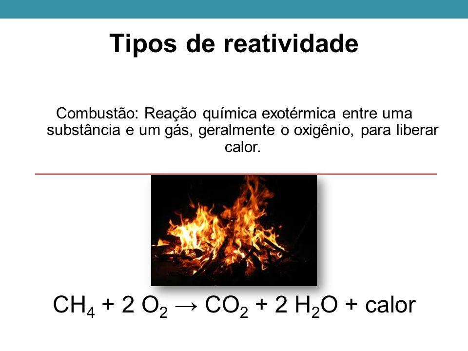 Tipos de reatividade CH4 + 2 O2 → CO2 + 2 H2O + calor